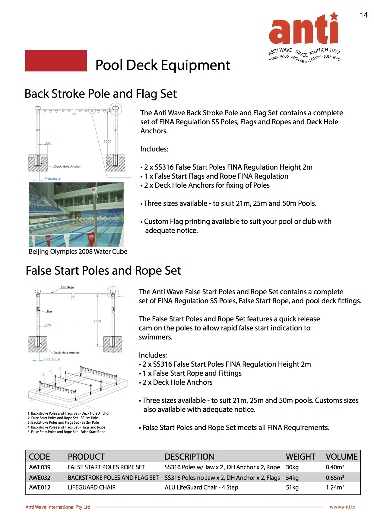 False Start & Back Stroke Flag Set FINA Info Sheet